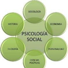 psico1