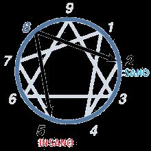 subtipo 8 eneagrama